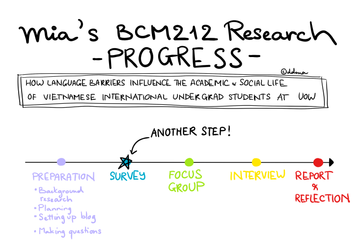 bcm212 featured pic 2