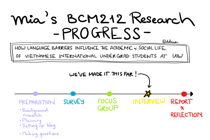 bcm212 featured pic 4